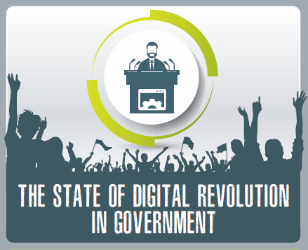 The State of Digital Revolution in Government