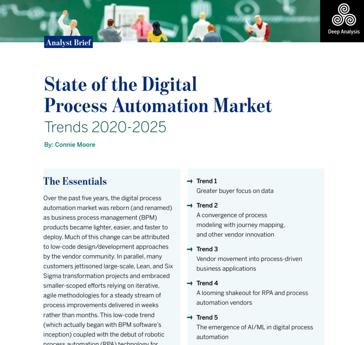 Der Markt für Digital Process Automation