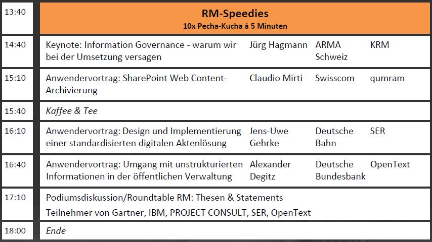 RMK2014 Agenda Nachmittag