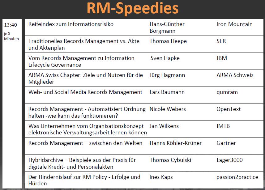 RMK2014 Programm RM-Speedies