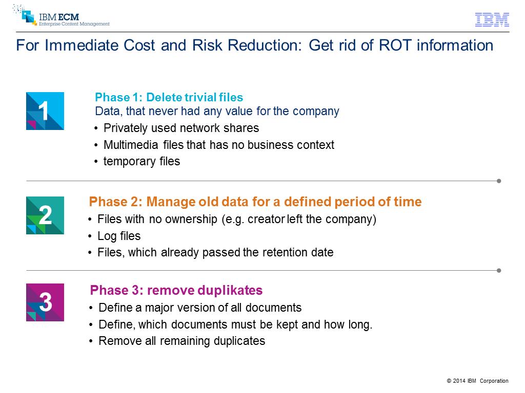RM-Speedy IBM Inhaltsfolie RMK2014