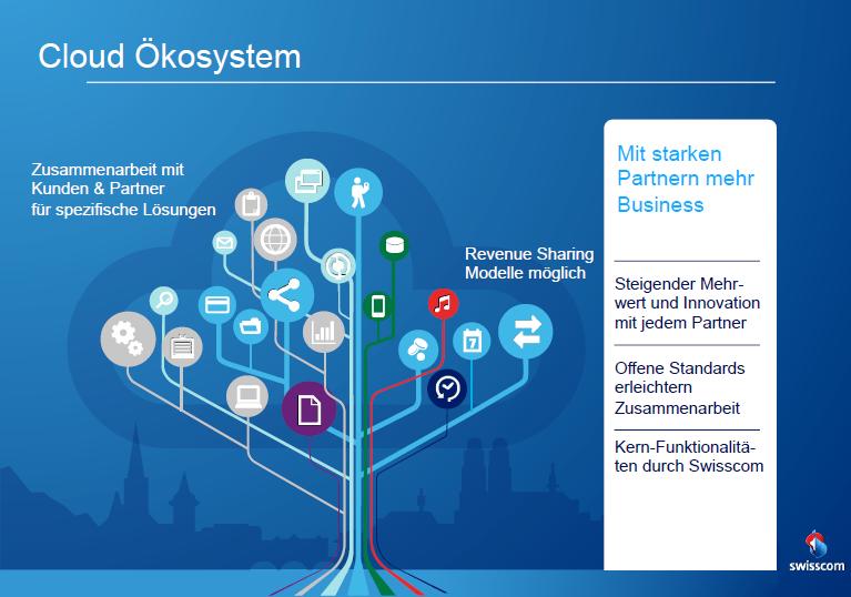 Vortrag Swisscom Inhaltsfolie RMK2014